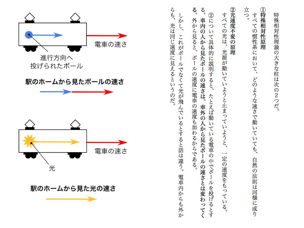 スクリーンショット 2015-02-22 8.03.44
