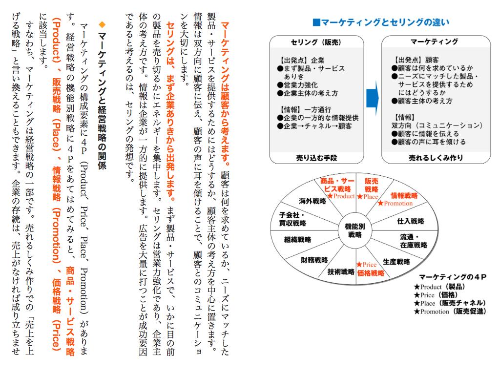 スクリーンショット 2015-02-28 23.32.45