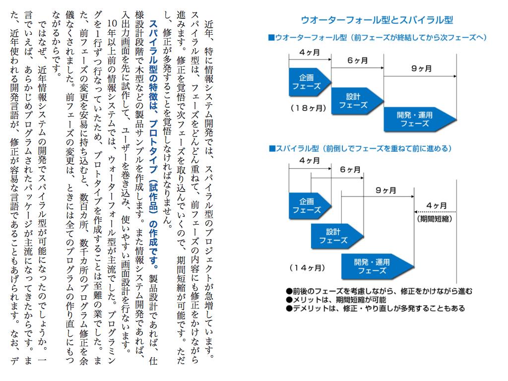 スクリーンショット 2015-02-28 22.59.21